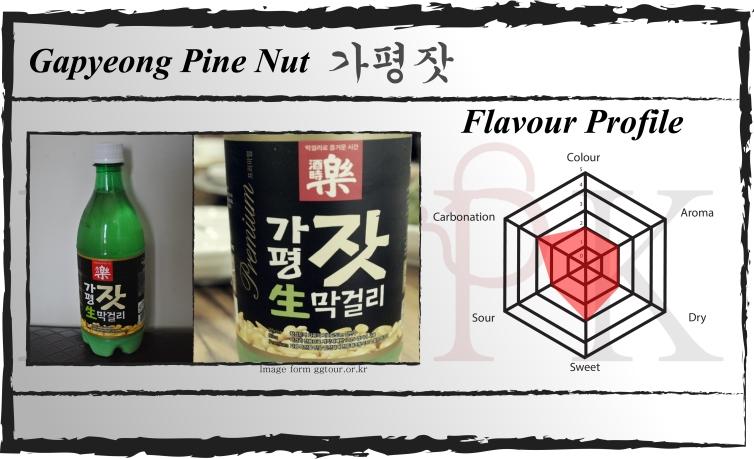 Gapyeong Pine Nut