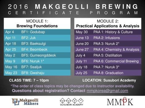 Makgeolli Brewing Certificate Program 2016 | Koreabridge